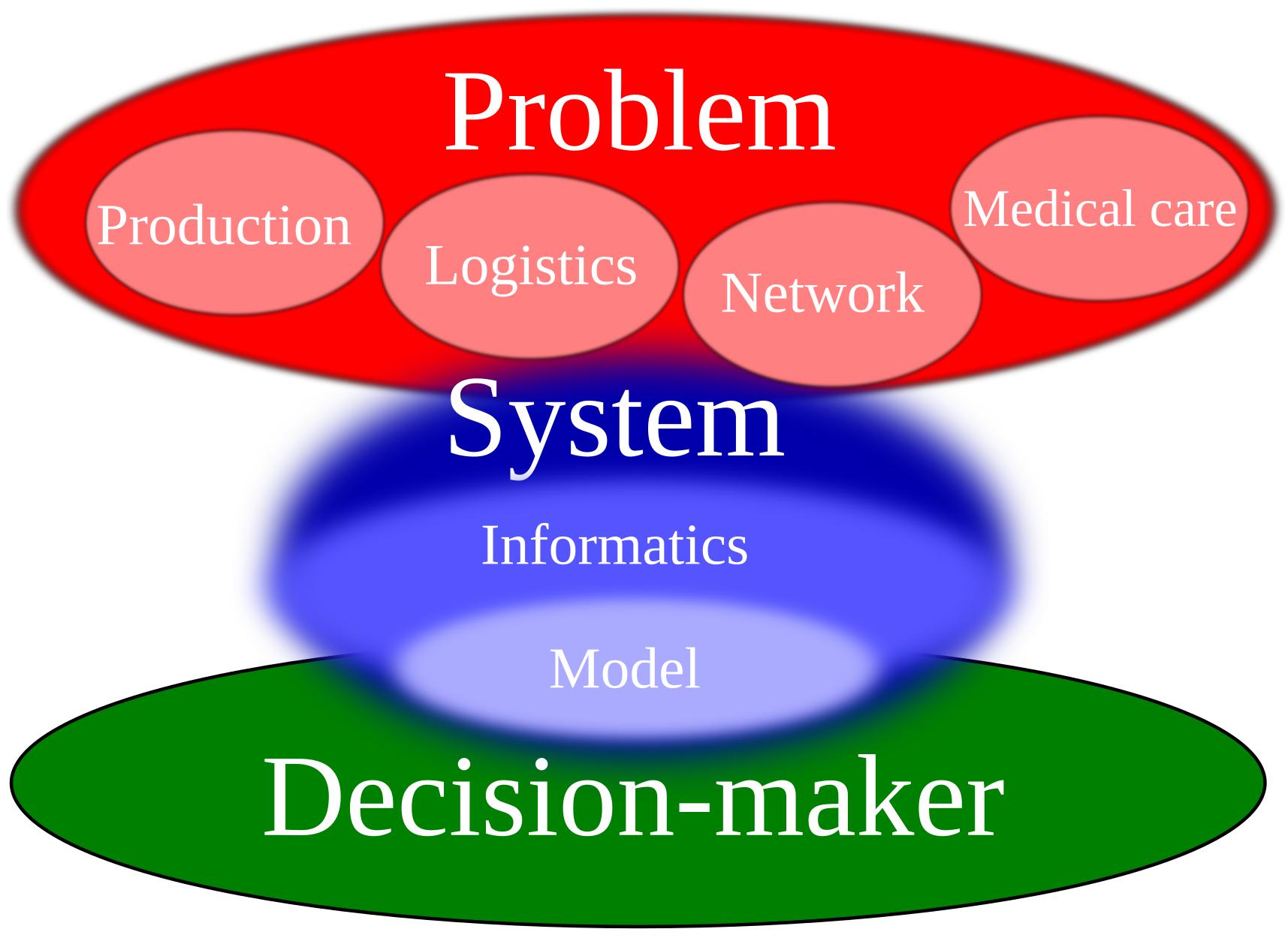 システム情報学研究室|情報科学部 ネットワークデザイン学科|OIT研究 ...