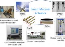 スマート材料アクチュエータ研究室